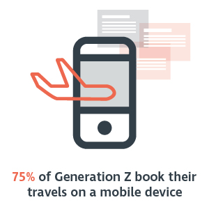 75 percent of Generation Z book their travels on a mobile device